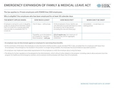 Emergency Expansion of FMLA