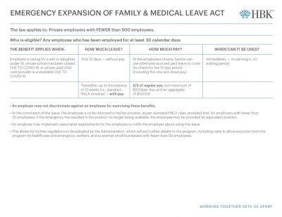 Emergency Expansion of FMLA